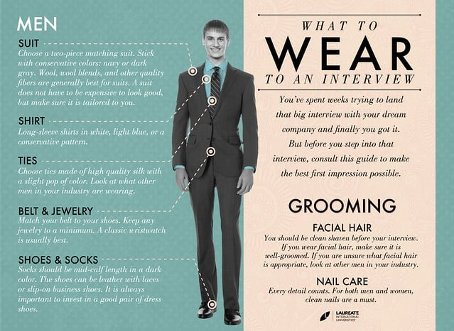 men interview outfit tips